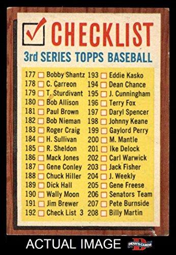 1962 Topps # 192 xCOM Checklist 3 (Baseball Card) (No Comma, says #192 Check List 3) Dean's Cards 2 - GOOD