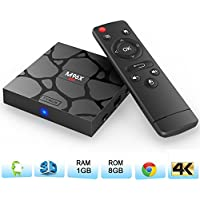Best Selling Android 6.0 TV Box Quad Core Amlogic S905X 1GB RAM 8GB ROM 1080P Wireless WIFI 4K Smart Media Player