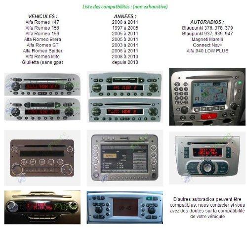 Interface Usb Sd Aux Mp3 Ftb Alfa Romeo Giulietta Case Amazoncouk Rhamazoncouk: Connction Radio Alfa Romeo Gt At Elf-jo.com