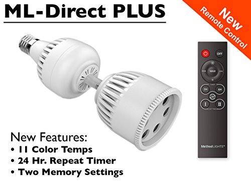 ML-Direct-Plus LED Smart Bulb Directional Picture Accent Light with Remote Control - Arm Picture Light