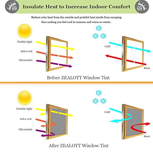 ZEALOTT Heat Rejection Window Glass Tinting Film for Residential and Commercial Uses, Sun Blocker, Solar Guard, 17.7-Inch by 6.5-Feet (45cm x 2m), Light Black by ZEALOTT (Image #3)'