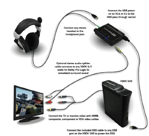 Turtle beach ear force x11 hook up