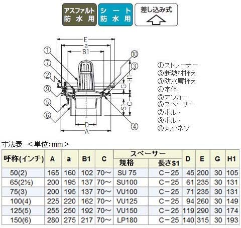カネソウ 鋳鉄製ルーフドレイン たて引き用 打込型 外断熱用 屋上用(呼称100) ※メーカー直送代引不可 ESPW-1-100