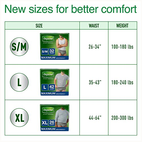 Depend FIT-FLEX Incontinence Underwear for Men, Maximum Absorbency, S/M, Gray, 60 Count by Depend (Image #1)