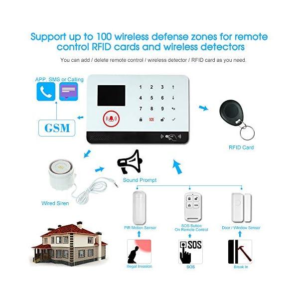 Owsoo Allarme Casa Kit 433MHz Allarme Senza Fili Wireless WIFI + GSM SMS Auto-dial LCD Sistemi di Allarme Domestico di… 5 spesavip