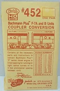 product image for HO Coupler Bracket, Bachmann F7 (1pr)