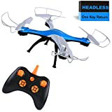 best RC Helicopter With Camera
