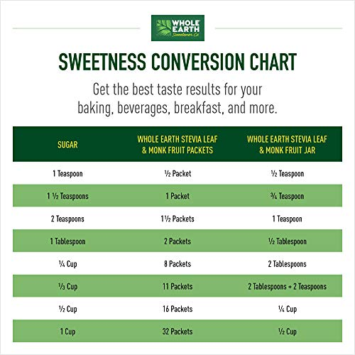 WHOLE EARTH SWEETENER Stevia and Monk Fruit Sweetener, Erythritol Sweetener, Sugar Substitute, Zero Calorie Sweetener, 1,000 Stevia Packets by Whole Earth Sweetener Company (Image #6)