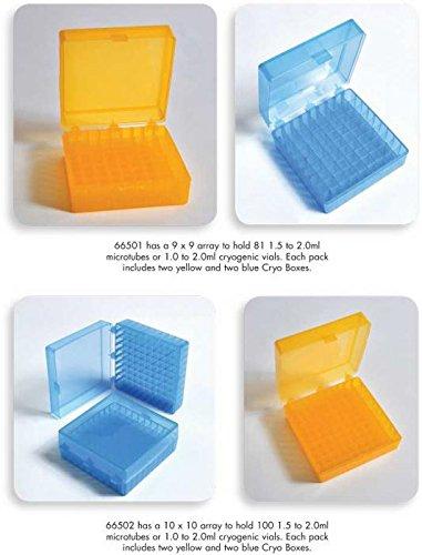 Cryo Cube Box, Pp 81