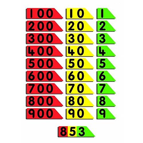 child pupil desktop laminated arrow cards place value learn rh amazon co uk Place Value Blocks Place Value Blocks