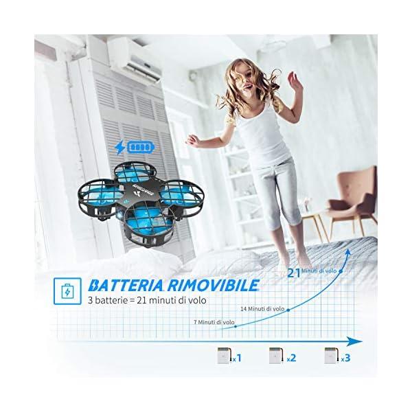 SNAPTAIN H823H Mini Drone per Bambini, Funzione Lancia&Vola, Funzione Hovering, Modalità Senza Testa, Rotazione a 360°, Decollo / Atterraggio a Un Pulsante, Velocità Regolabile 3 spesavip
