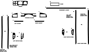 Rvinyl Rdash Dash Kit Decal Trim for Ford Bronco 1987-1996 - Camouflage (Blue)