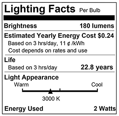 LOHAS LED Recessed Lighting, Dimmable Daylight White(5000K)/Warm White(2700K) Light Bulbs, 50W Equivalent GU10 LED Bulbs, 60 Beam Angle, Track Lighting