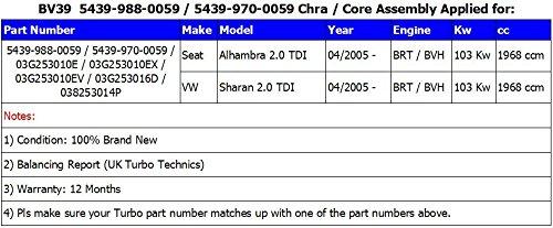Amazon.com: GOWE Turbocharger for Turbocharger 5439-988-0059 / 5439-970-0059 / 03G253010E Cartridge Chra for Seat Alhambra VW Sharan 2.0 TDI F8: Home ...