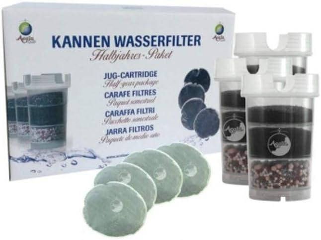 6 De Mes del paquete Cartuchos con filtro de agua Filtro antical ...