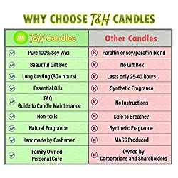 T&H Stress Relief Aromatherapy Candles 3 Wick