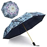 Kobold Sun & Rain Double Canopy Umbrella Travel Compact Windproof Ultra Light Parasol Umbrellas with Windproof and Waterproof - Features Ergonomic Rubber Handle
