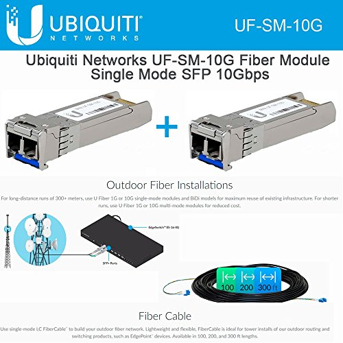 Ubiquiti Networks UF-SM-10G Fiber Single Mode SFP 10Gbps by Ubiquiti Networks
