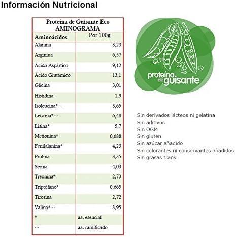 Energy Feelings Proteína de Guisante Ecológico - 2 Paquetes ...