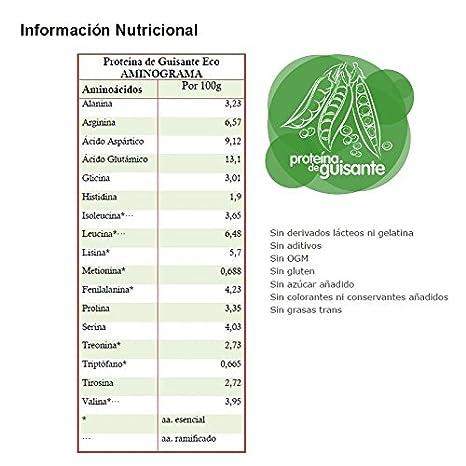 Energy Feelings Proteína de Guisante Ecológico - 2 Paquetes de 200 gr - Total: 400 gr: Amazon.es: Salud y cuidado personal