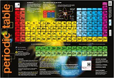 periodic table poster amazoncouk darren evans books