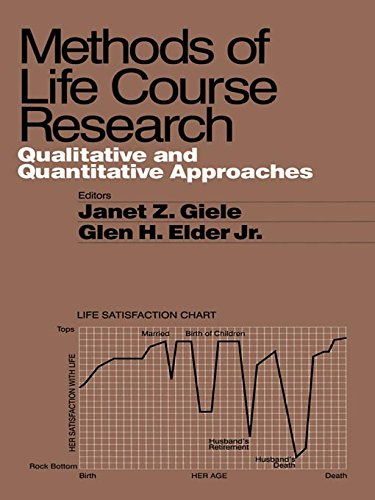 Download Methods of Life Course Research: Qualitative and Quantitative Approaches Pdf