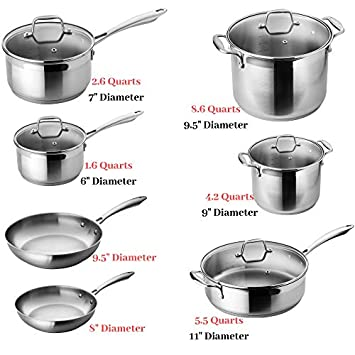 Chef s Star Premium Pots And Pans Set – 17 Piece Stainless Steel Induction Cookware Set – Oven Safe
