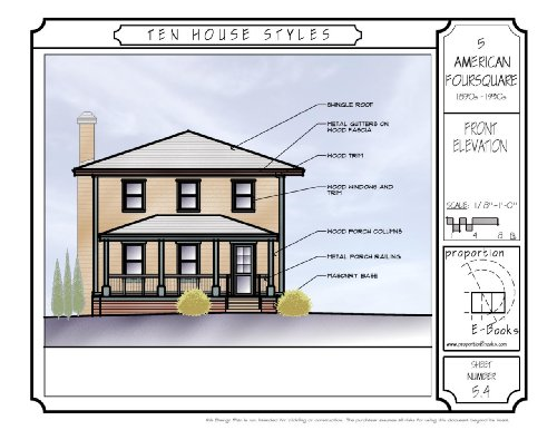 Foursquare House - Ten House Styles 5 of 10 - American Foursquare