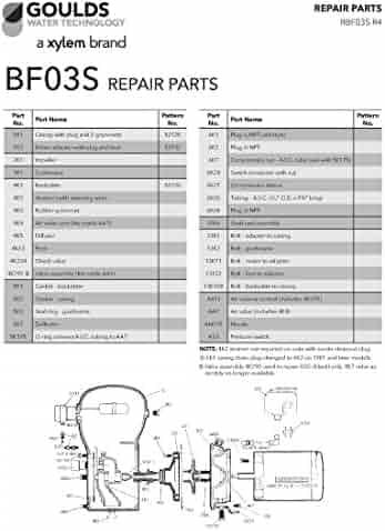 Goulds J05kit Repair Rebuild Kit For J05 Holiday Gifts