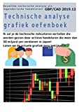 Dutch Business & Investing