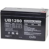 Universal Power Group UB1280 12V 8Ah Home Alarm Security System Battery