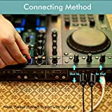 MIDI to USB/USB C Interface MIDI Cable with