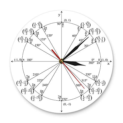 The Geeky Days Unit Circle Math Teacher Battery Operated Wall Clock Trigonometry Pre Calculus Classroom Decor Geometry Radian Labeled Angles Values Wall Clock (Unit Circle Clock)