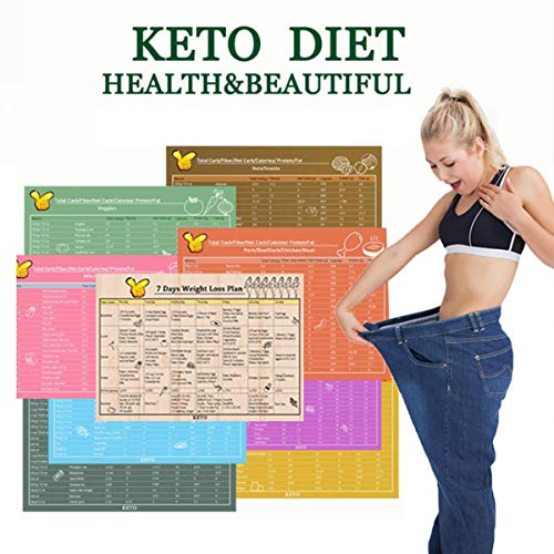 Keto Diet Meal Plan and Menu Keto Diet Cheat Sheet Cookbook Recipes Food Quick Guide and Provides a One-Week Keto Meal Plan to Get You Started. (KE-chart-pink)