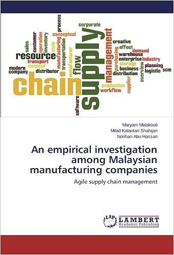 An empirical investigation among Malaysian manufacturing companies