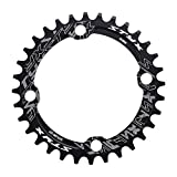 Bicycle Parts Review and Comparison