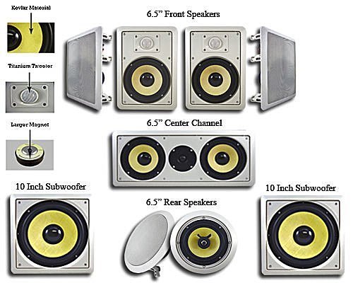 Acoustic Audio HD726 7.2 Home Theater Speaker System (White) by Acoustic Audio by Goldwood