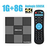 DOLAMEE D6 Android 6.0 Mini PC 1GB RAM 8GB ROM Storage Amlogic S905X Quad Core CPU TV BOX 4K HD OTT with WIFI