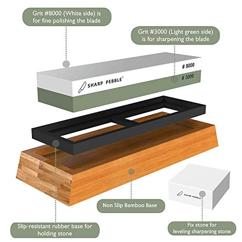 Buy what is the best sharpening stone