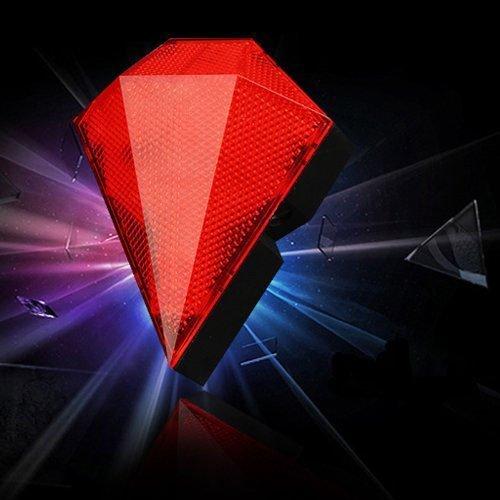 Ripafire diamond shape super bright waterproof for Bright beam goods