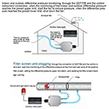 Jeanoko Wind Pressure Transmitter Micro Transmitter