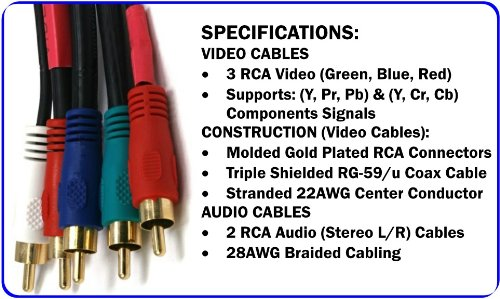 Amazon.com: 10 Foot Component Cable with (Red, Green, Blue) RGB Video & (White & Red)Stereo Audio: Home Audio & Theater