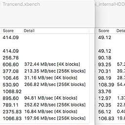 Amazon Co Jp Transcend Thunderbolt対応 外付けssd Usb3 0 2 0 ポータブルssd Storejet For Mac 256gb 3年保証 Ts256gsjm500 パソコン 周辺機器