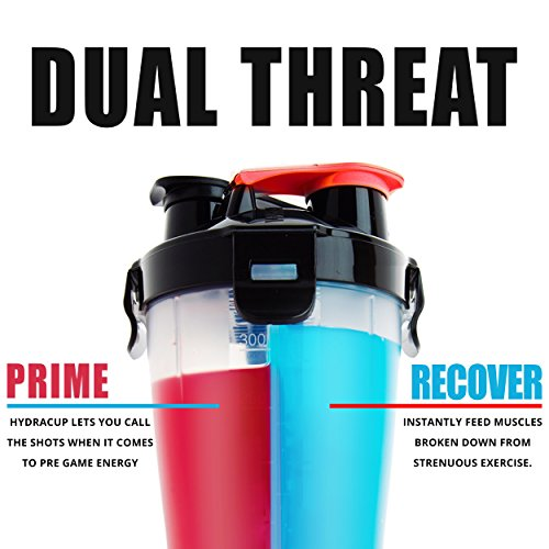 HydraCup - Dual Shaker Bottle, Get Shit Done Shaker Cup, Made in USA.