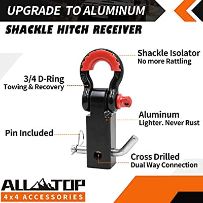 ALL-TOP Aluminum Shackle Hitch Receiver with Pin (35,000 Lbs Capacity) Include 3/4 Shackle, Isolator & Washers (Lighter & Stronger & Never Rust): Automotive