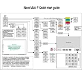 Hima Nanovna-F Vector Network Analyzer HF VHF UHF