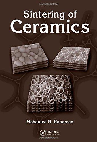 Heat Ceramic