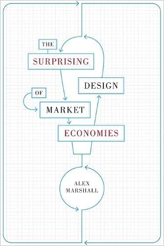 The Surprising Design Of Market Economies (Constructs): Alex Marshall:  9780292756755: Amazon.com: Books