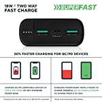 URBN 20000 mAh Metal 18W Super Fast Charging Power Bank with 18W Type C PD (Input& Output) and QC 3.0 Dual USB Output…