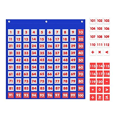 Godery Hundred Number Wall Chart 100 Pockets Numbers 1-120 Board Pocket Chart for Classroom Counting and Organizer